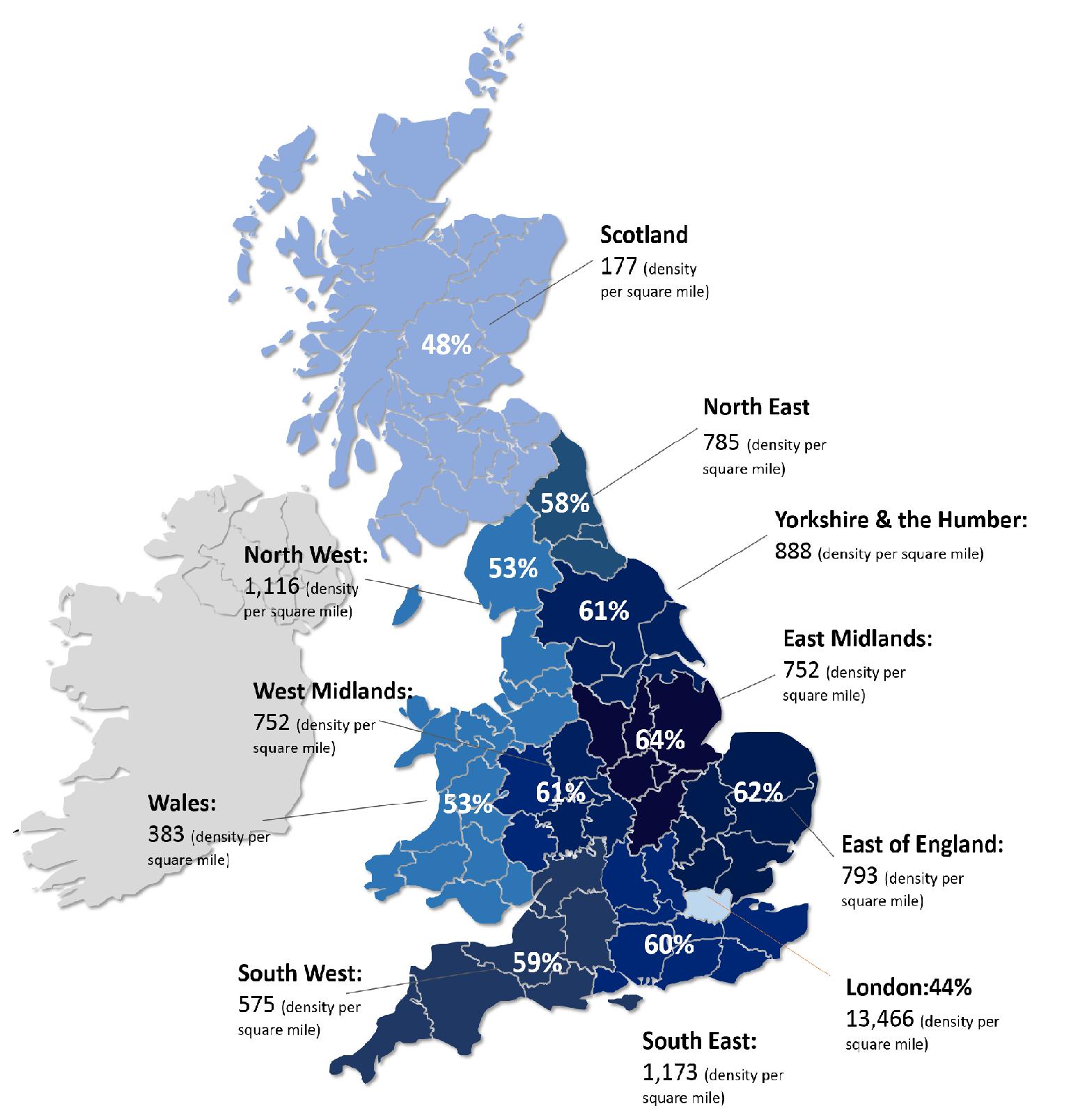 Population density per UK region